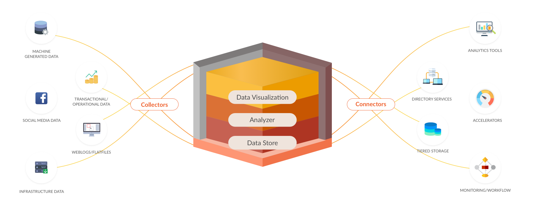 iFusion Analytics Diagram_Simplified.png