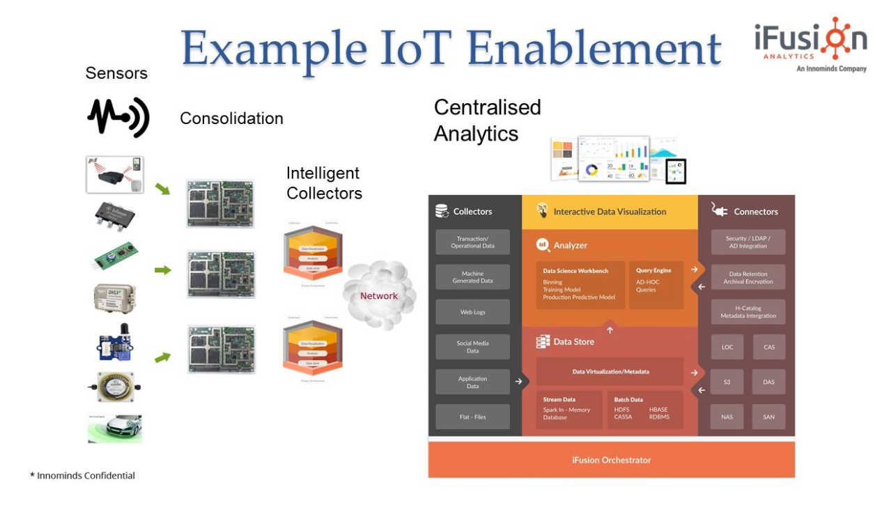 IOT enablement.png