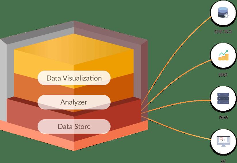 Datastore.png