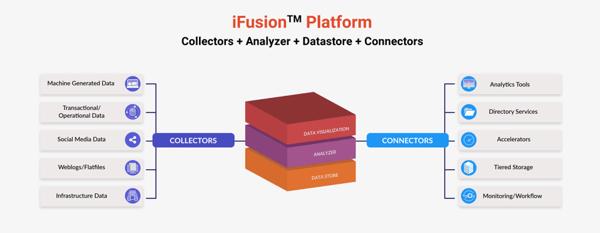 iFusion-1