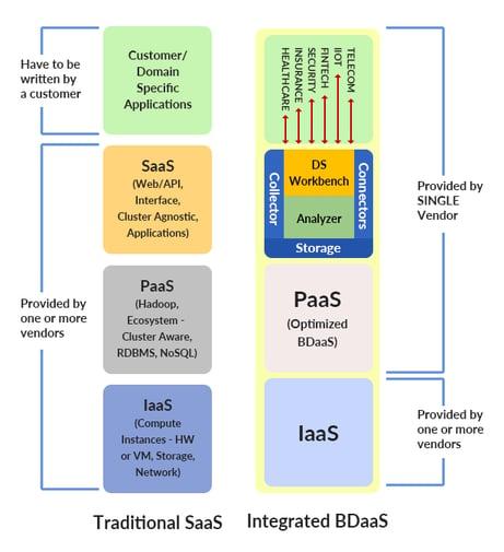 IBDaaS-1.png